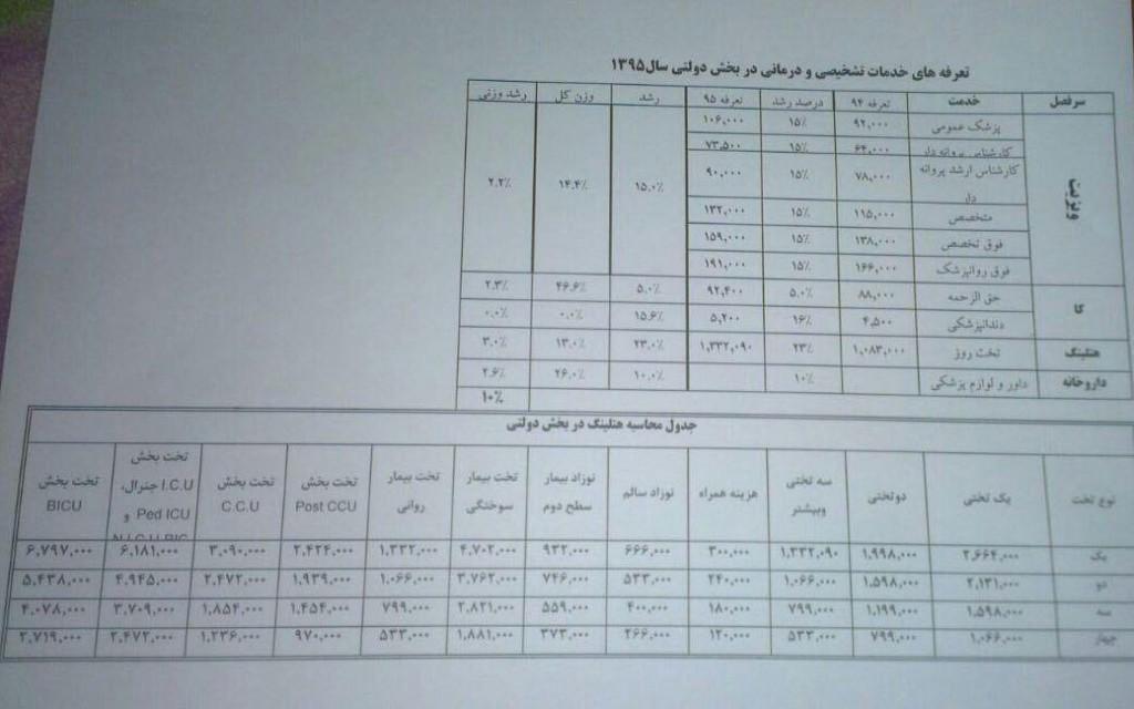 جدول تعرفههای تشخیصی و درمانی بخش دولتی در سال ۱۳۹۵