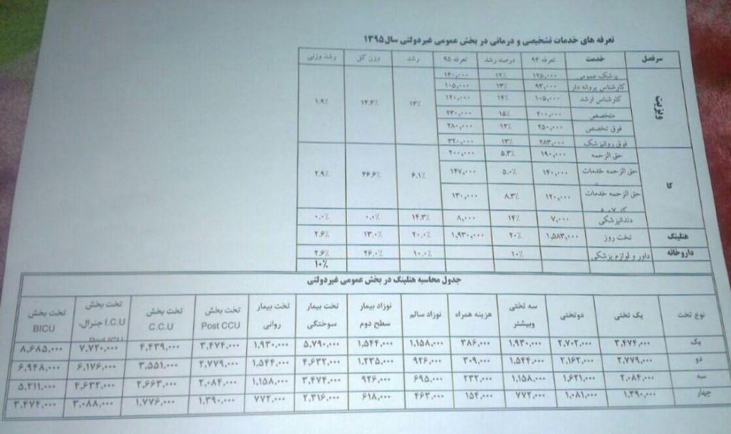 جدول تعرفههای تشخیصی و درمانی بخش عمومی غیردولتی در سال ۱۳۹۵